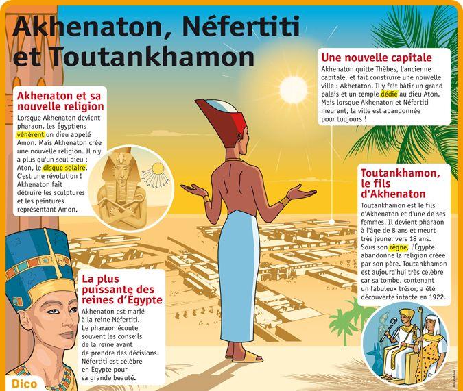 Fiche exposés : Akhenaton, Néfertitiet Toutankhamon