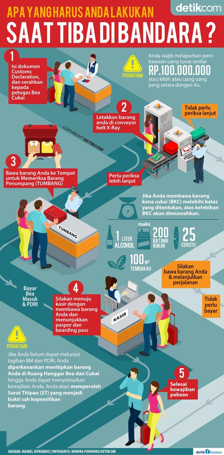 Mejores 21 Im Genes De Infografis Detikcom En Pinterest Sims # Muebles Diz Callon