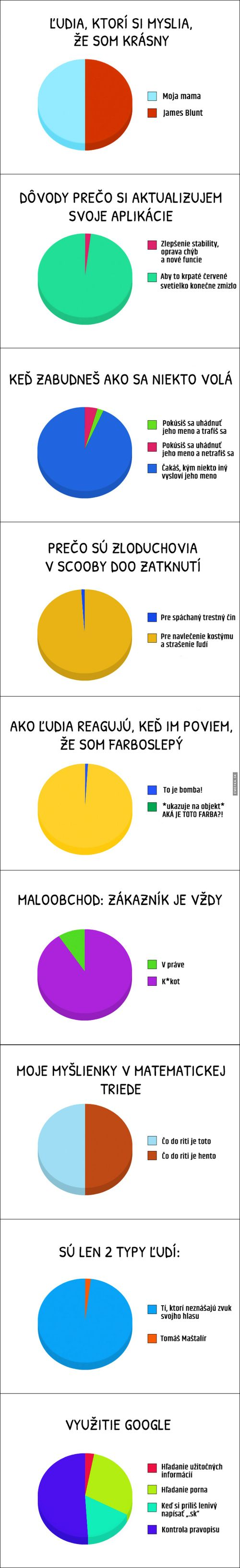 9 pravd ze života   Loupak.cz