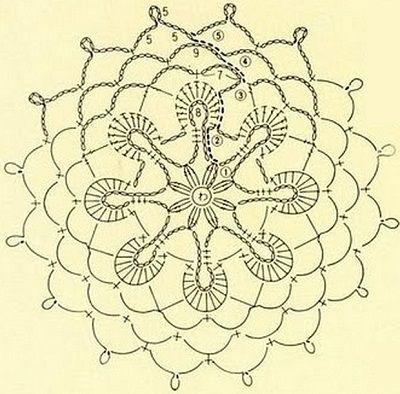 Схемы круглых мотивов крючком