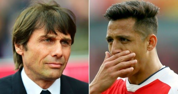 for the third consecutive day alexis sanchez news is the hottest on the internet and today chelsea fans are going crazy recently after what chelsea fc posted on their official twitter account.according to the english outlet express chelsea have tweeted on their official twitter account today: well be hearing from antonio conte at 1.15pm today! this simple tweet made chelsea fans go crazy over the speculations of announcing alexis sanchez or giving hints about the chilean superstar coming to…
