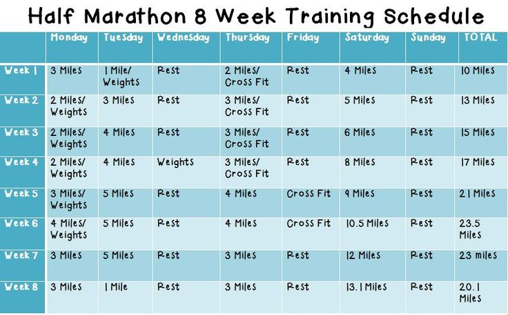 12 Week Marathon Training Schedule to Get you Ready