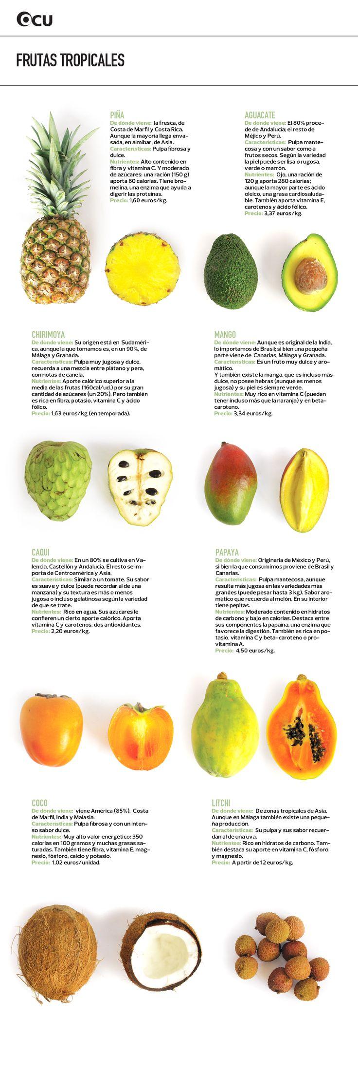 Si a tu paladar le va el exotismo, necesitas saberlo todo sobre los sabores del trópico. Piña, coco, mango, papaya... Sus características, nutrientes y precios.