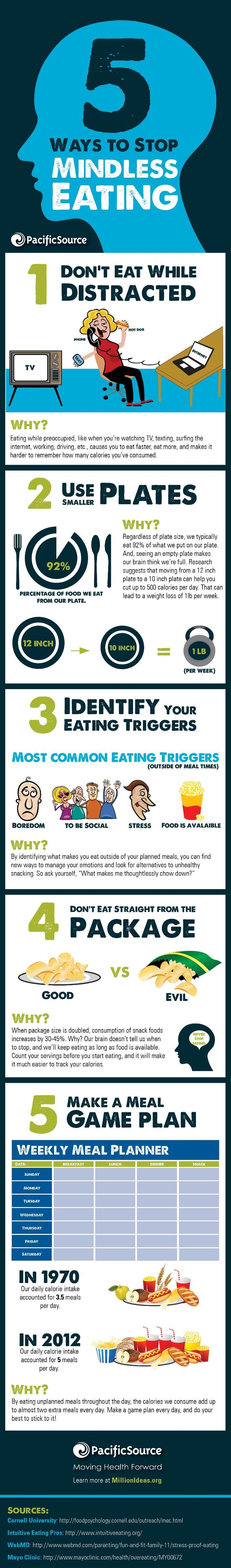 5 ways to stop mindless eating