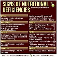 Image result for vitamin b deficiency tongue sore