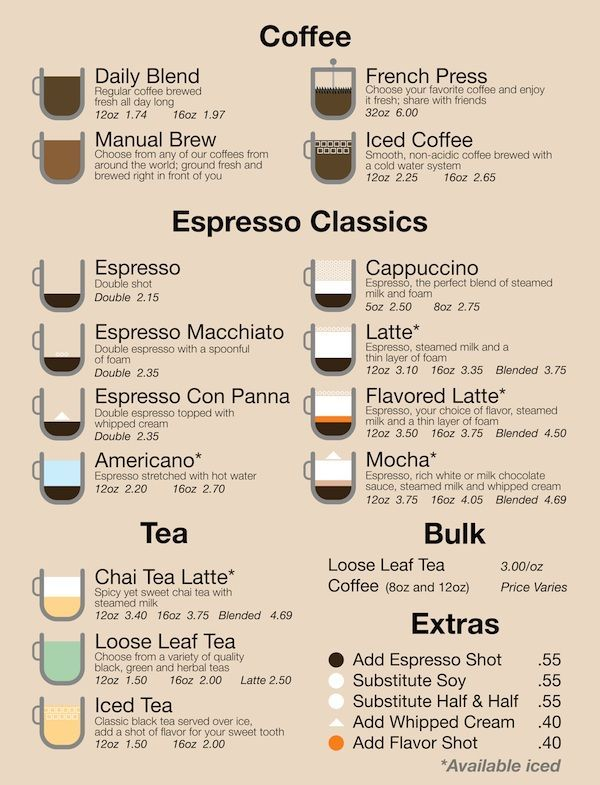 8 Blindsiding Cool Tips Coffee Recipe Creamer Coffee Design Thoughts Coffee Ideas Decorating Coffee Creamer Coffee Shop Business Coffee Shop Menu Coffee Menu