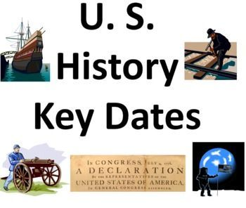 U.S. History Dates PowerPoint by Sue Summers - 38 slides of U.S. history key dates. Hang around your room so your students will have daily review of important dates and events in U.S. history! Included: Declaration of Independence, Ratification of the Constitution, Louisiana Purchase, War of 1812, Trail of Tears, Emancipation Proclamation, Civil War, Pearl Harbor, World War I, World War II, Viet Nam War, Moon Landing, The New Deal, Civil Rights Act, and many more.
