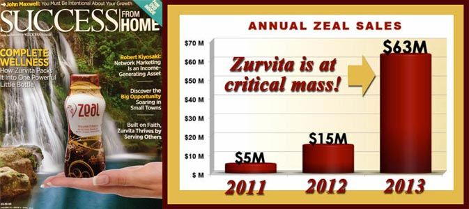 Success from Home magazine featuring Zurvita! You want to learn how? beckyrowland.zealforlife.com