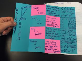 Foldable for Laws of Exponents in our Interactive Notebook.