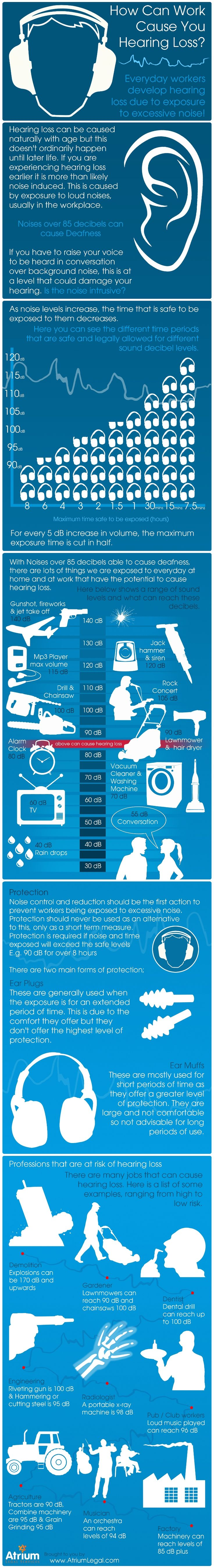 Could your job be causing you hearing loss? #hearingloss #infographic  http://www.soundproofcow.com/Soundproofing-101/