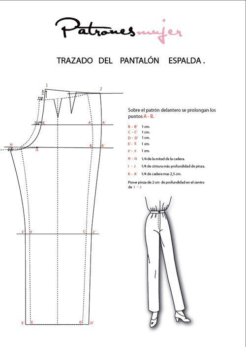 Trazado del pantalón base