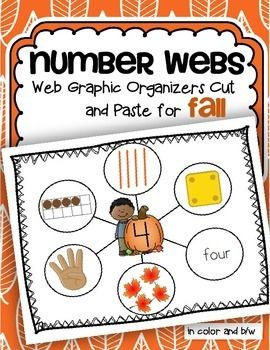 Children create numbers 1-10 web graphic organizers by cutting and pasting 6 ways that numbers can be represented onto a number mat background.   The 6 ways that numbers can be resented used here are: 10-frames, tally marks, dice, finger counting, objects in a set, and the number word. Color and b/w.