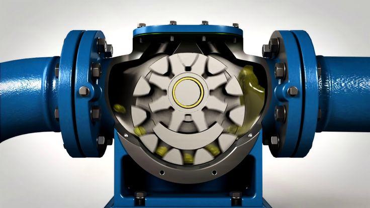 DESMI ROTAN HD - Internal Gear Pump