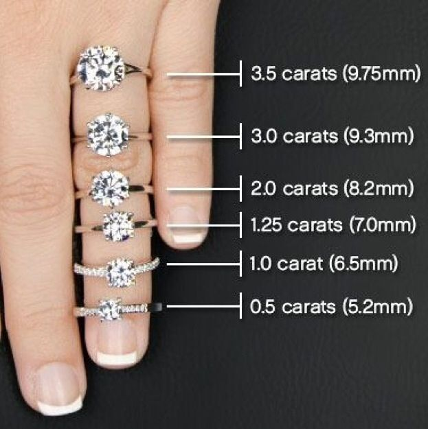 stories a blogs jewelry size diamond rings carat ring erstwhile hand actual engagement on