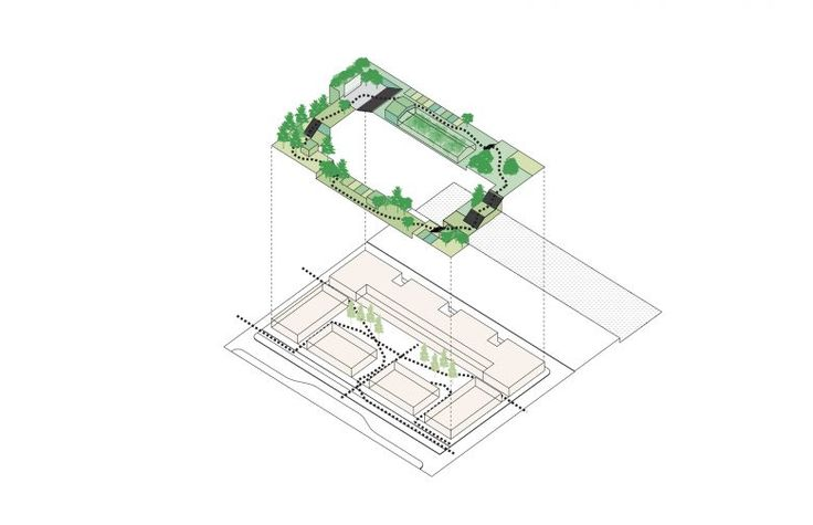 Kjellander Sjöberg - Neapel - Diagram green roof