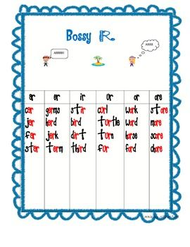 Bossy R chart-- only seventy-five cents!