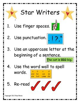 writing checklist first grade All my sentences start with capital letters i put punctuation mark ( ) after each sentence i think my spelling is correct my sentences are complete the main idea is clear my sentences support the main idea i do not repeat my sentences i use descriptive words student is to use one checklist per writing assignment.