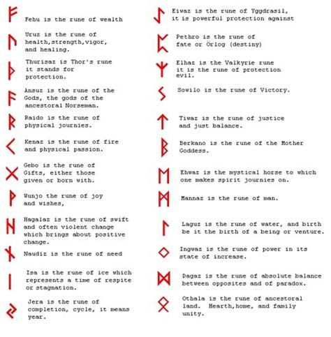 25 trending viking rune tattoo ideas on pinterest rune. Black Bedroom Furniture Sets. Home Design Ideas