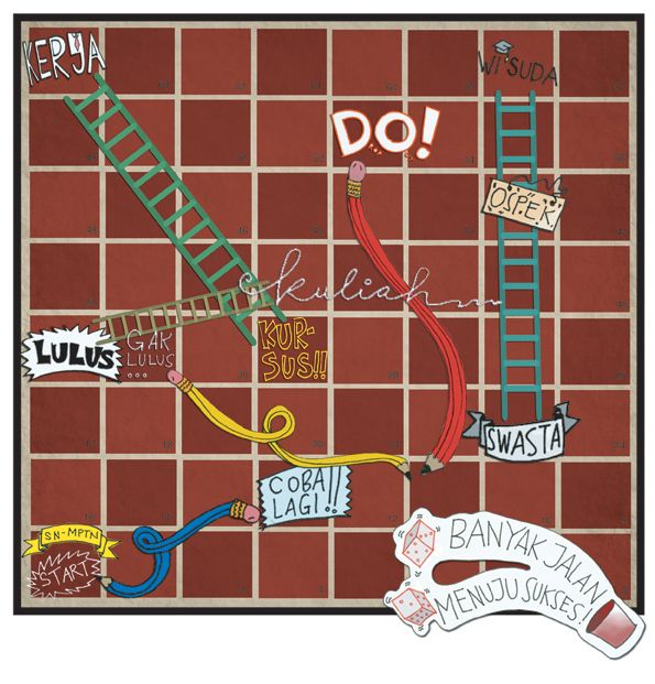 TANGGA(ladder) & ULAR(snake) <> Snake and Ladders