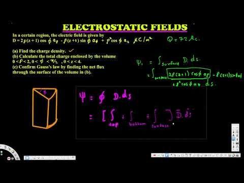 Charge density - Electrostatic Fields - Electromagnetic Fields