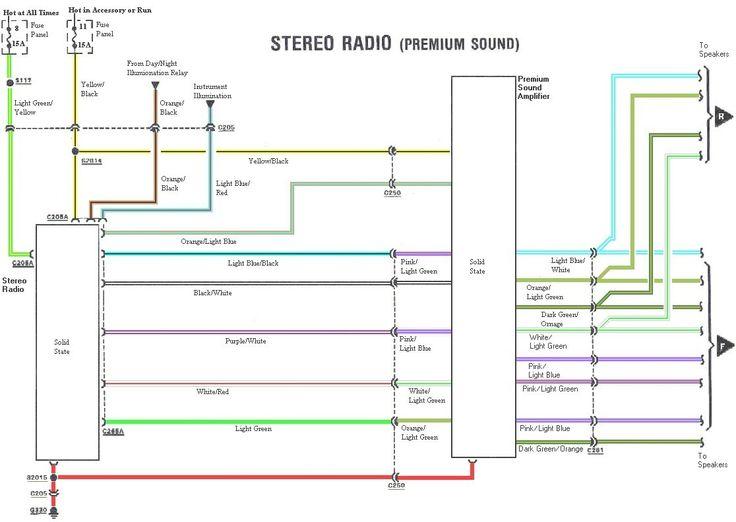 1999 Ford Explorer Radio Wiring Diagram, 1999 Ford Explorer Stereo Wiring Diagram
