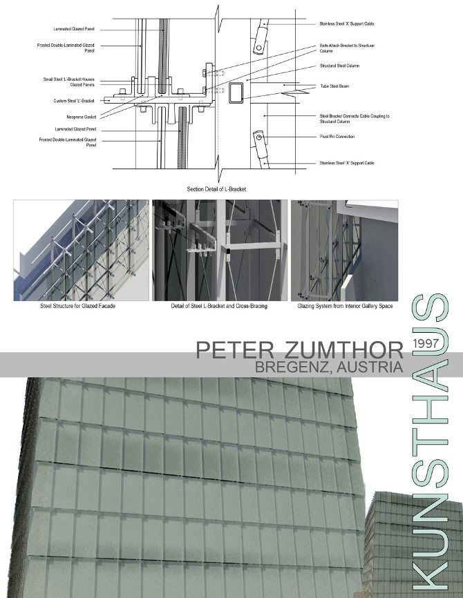 Structural Analysis: Kunsthaus - bREANNACARLSONSTUDIO
