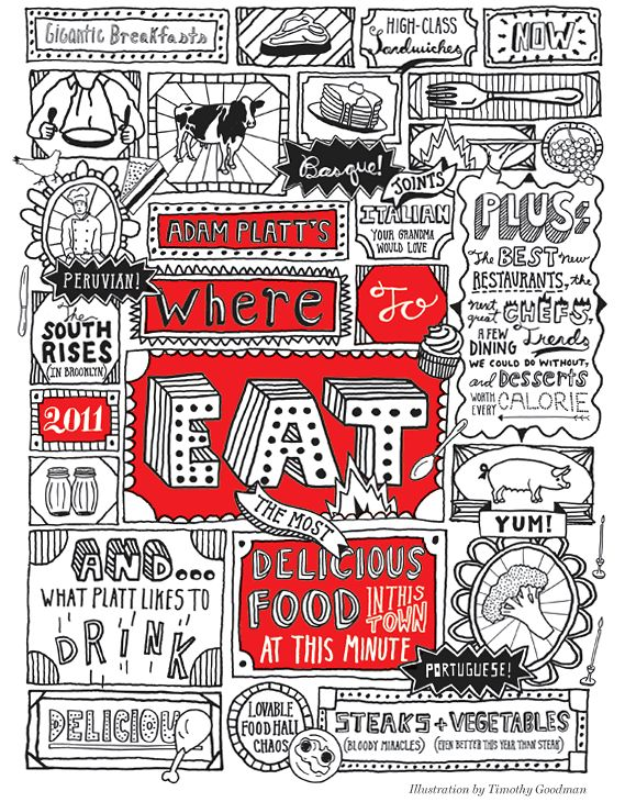 """Love, love, love this hand-illustrated """"Where to Eat in NYC"""" cover"""
