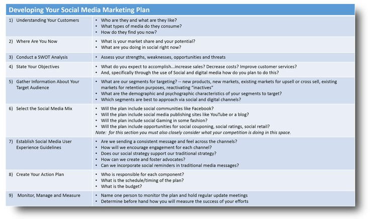 Social Media Business Plan Template Social Media Planner Template - social media plan template