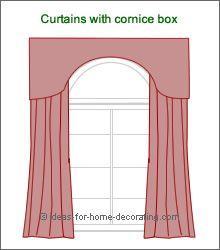 Best 25 Cornice Box Ideas On Pinterest Window Cornice