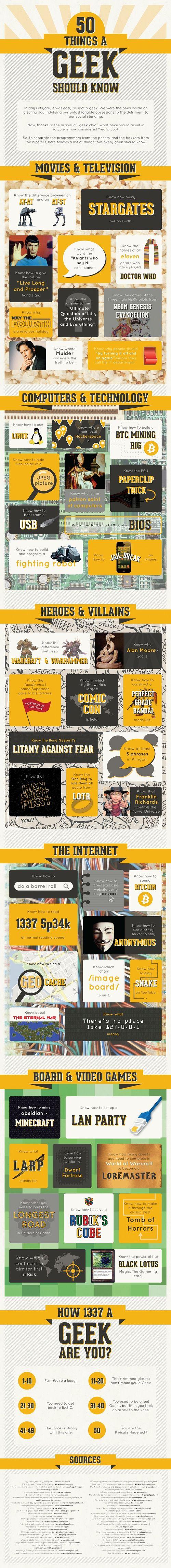 50 choses geek connaitre 50 choses qu'un Geek doit connaître