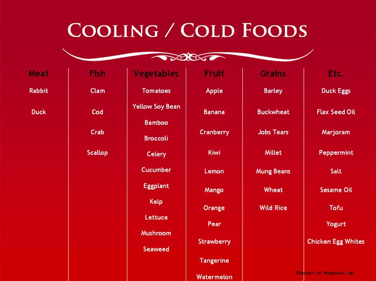 List Of Yin Cooling Foods