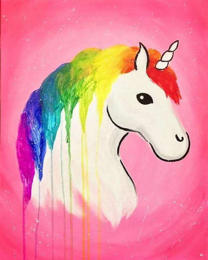 1001 Ideas On How To Draw A Unicorn Easy Tutorials In 2020