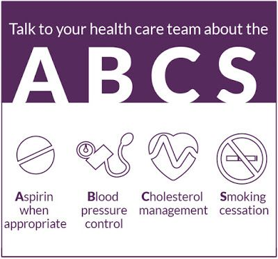 Talk to your health care team about th ABCS, Million Hearts