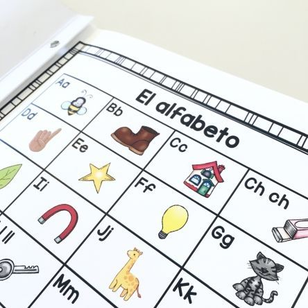 FREE set of writing folder tools in Spanish! Perfect for Kindergarten, first grade, or second grade bilingual or dual language programs.