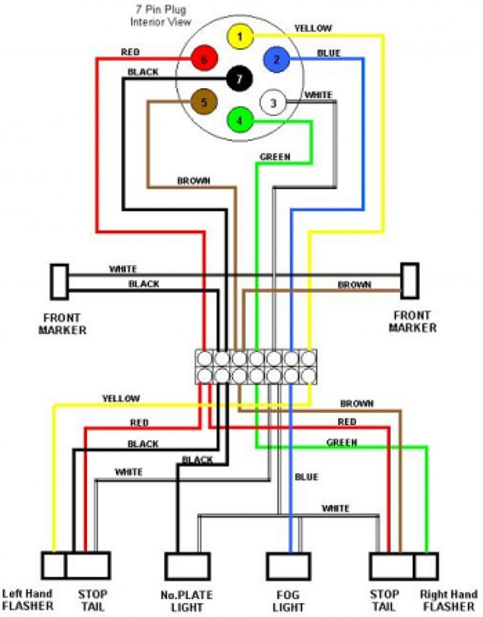 [DIAGRAM_5FD]  23 Automatic Engine Wiring Harness Diagram Technique - bacamajalah in 2020  | Trailer light wiring, Trailer wiring diagram, Car trailer | 2007 Toyota Tundra Trailer Wiring Diagram Schematic |  | Pinterest