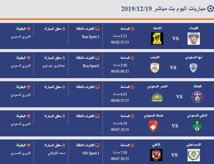 جدول مباريات الدوري ابطال اوروبا