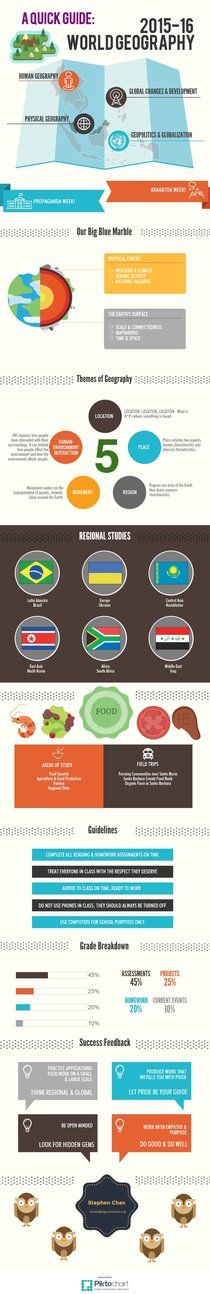 Infographic Tutorial infographic tutorial piktochart : 1000+ images about Best of Piktochart Infographics on Pinterest ...