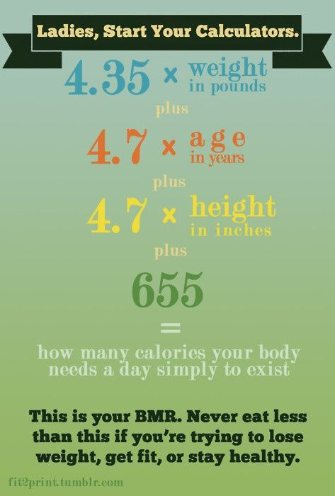 Calculate your basal metabolic rate - how many calories you need just to live.  (I wish there was a 5th step where you add 1000 calories so I can eat all the recipes I find on Pinterest.)