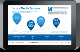 Have you checked out Google's Mobile Playbook yet? It is a resource guide to help businesses win with mobile.Mobiles Info, Mobiles Web, Mobiles Custom, Local Mobiles, Goggles Mobiles, Google'S Mobiles, Mobiles Marketing, Google Mobiles, Mobiles Playbook