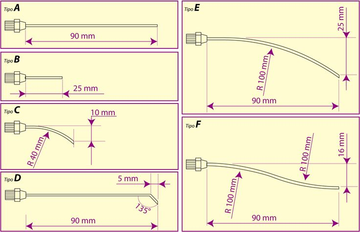 Becchi d'Applicazione del MDZ230 -  Manipolo chirurgico a contatto con attacco luer lock per aghi e beccucci sia in plastica che in acciaio