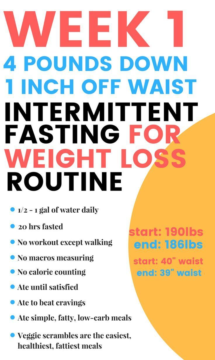 Intermittent Fasting Weight Loss Routine Results Week 1 Weight