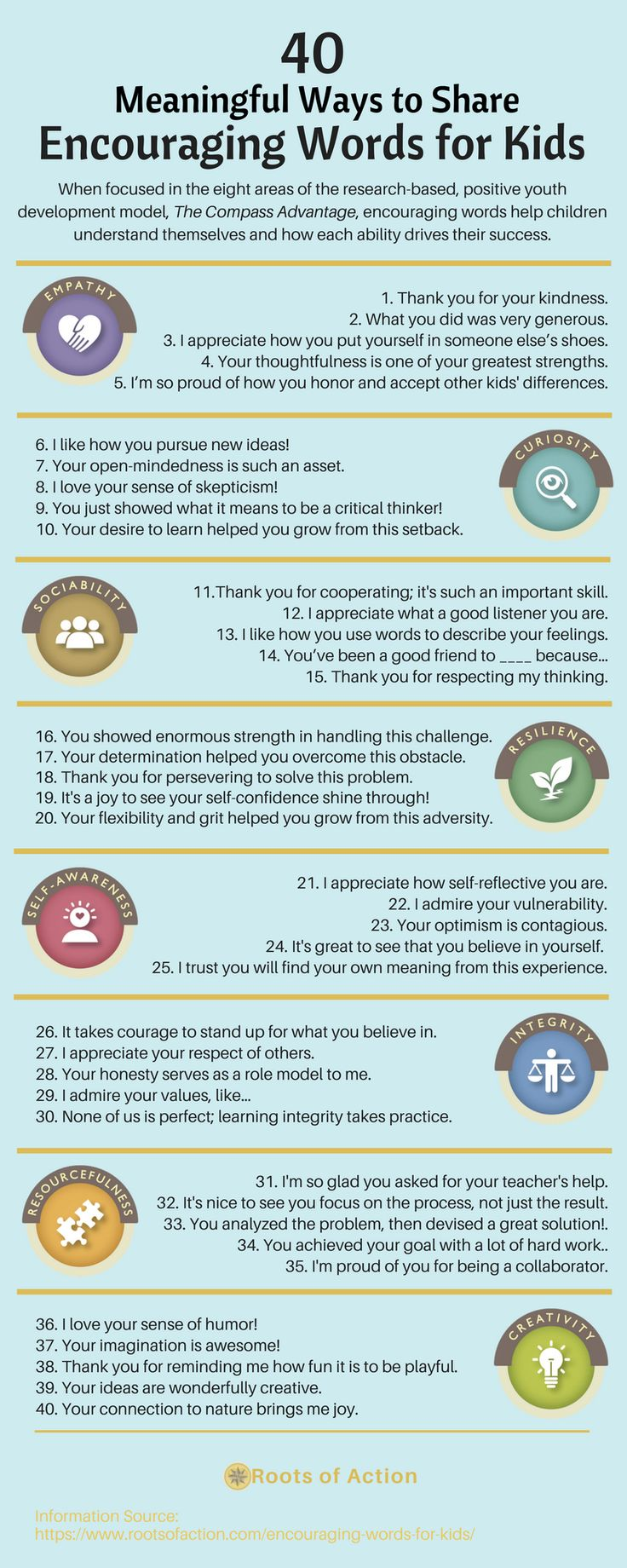 Best 25+ Encouraging words for kids ideas on Pinterest ...
