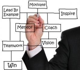 Charming a person to mentor you is critical. It is a signature move    http://www.aonetwork.com/AOStory/College-Student-Mentee-Mistakes    I track MMPPI