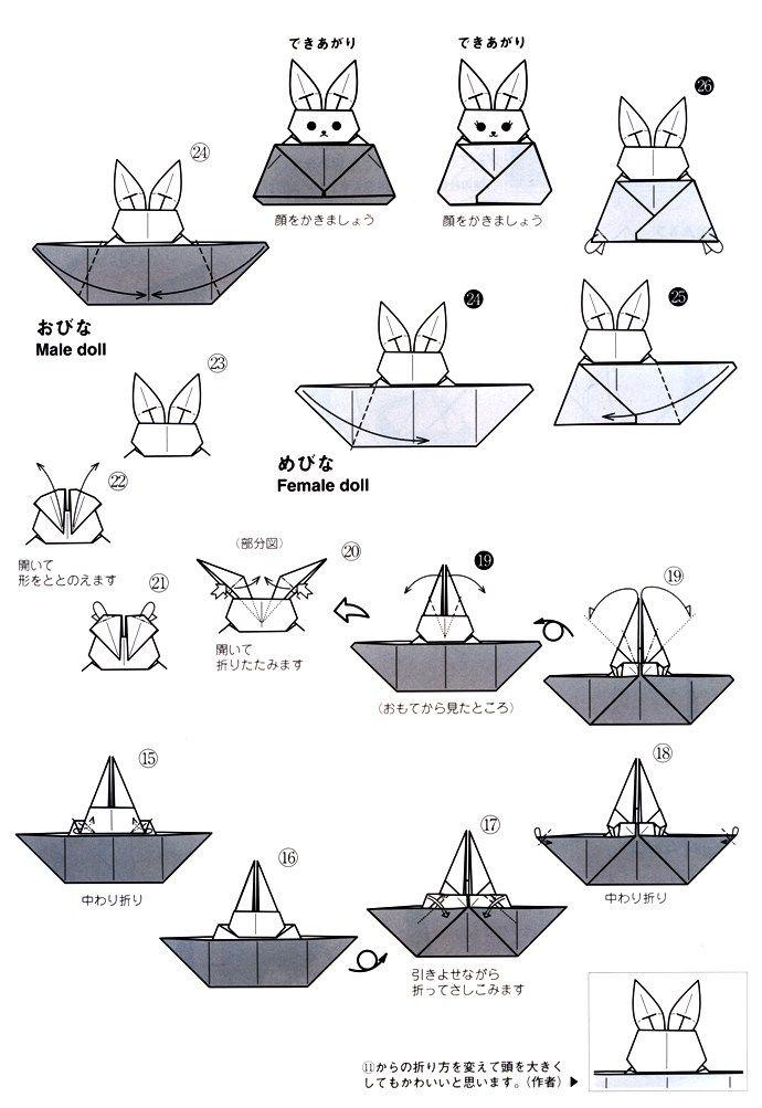 うさぎ雛の折り方(2)