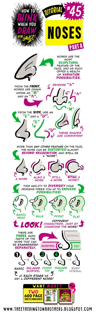 Scroll down for today's FULL tutorial, looking at How to THINK When you draw NOSES! All the artwork below was drawn using pens  FROM HERE.  ...