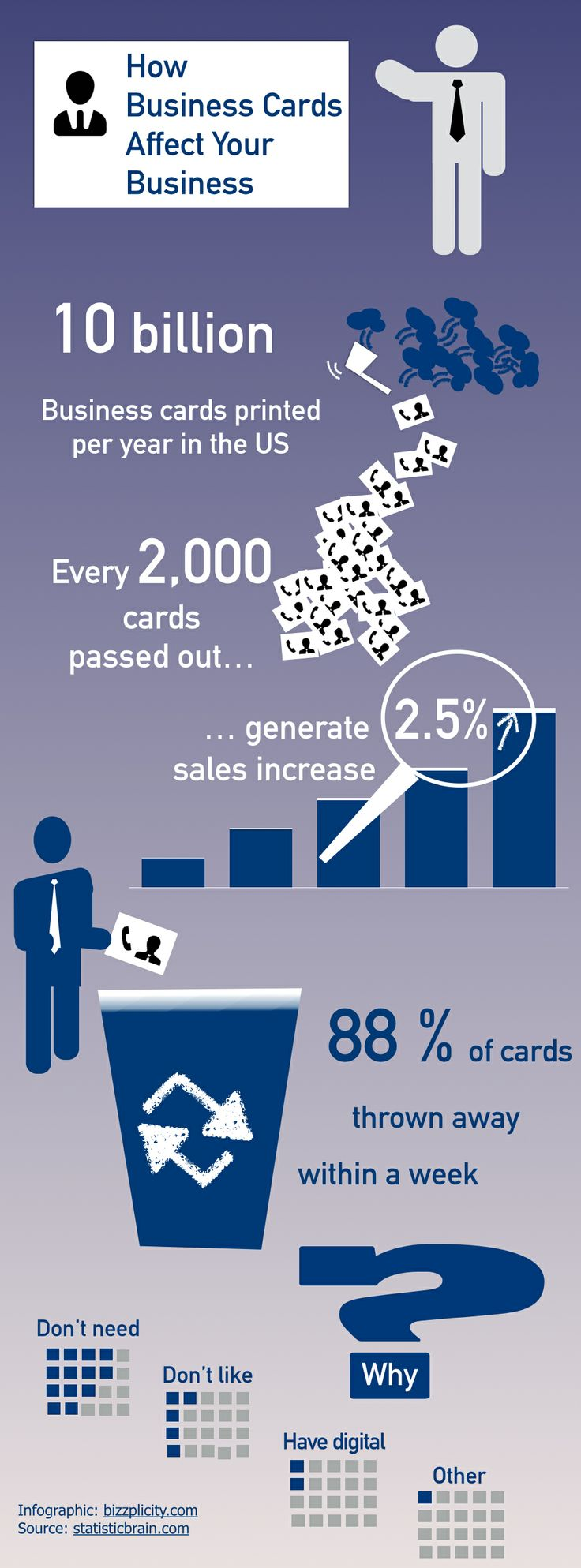 28 Best Infographics On Business Cards Images On Pinterest