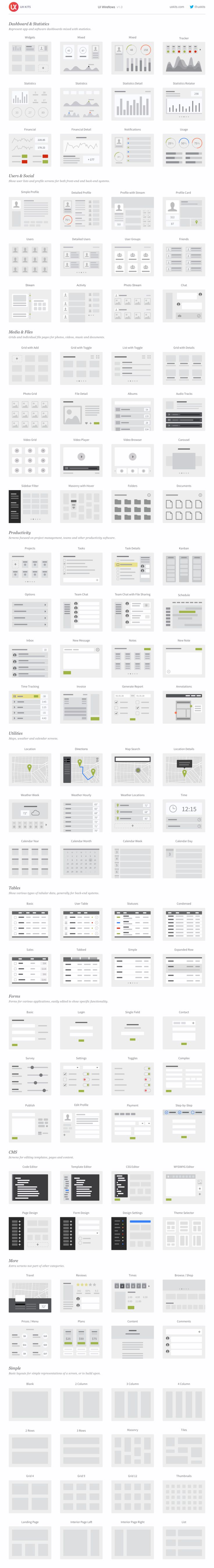 UI Wireflows allow you to show architecture, basic page layout, content and flow in one deliverable. With 120 screens and 100 additional UI and flowchart elements, the Kit blends flowcharts and wireframes to help you clearly communicate the functionality of a product to clients and team members.  UI Wireflows was designed with web-based, desktop and tablet software in mind, including miniature wireframes for common types of applications in 10 categories. The additional elements allow you to…