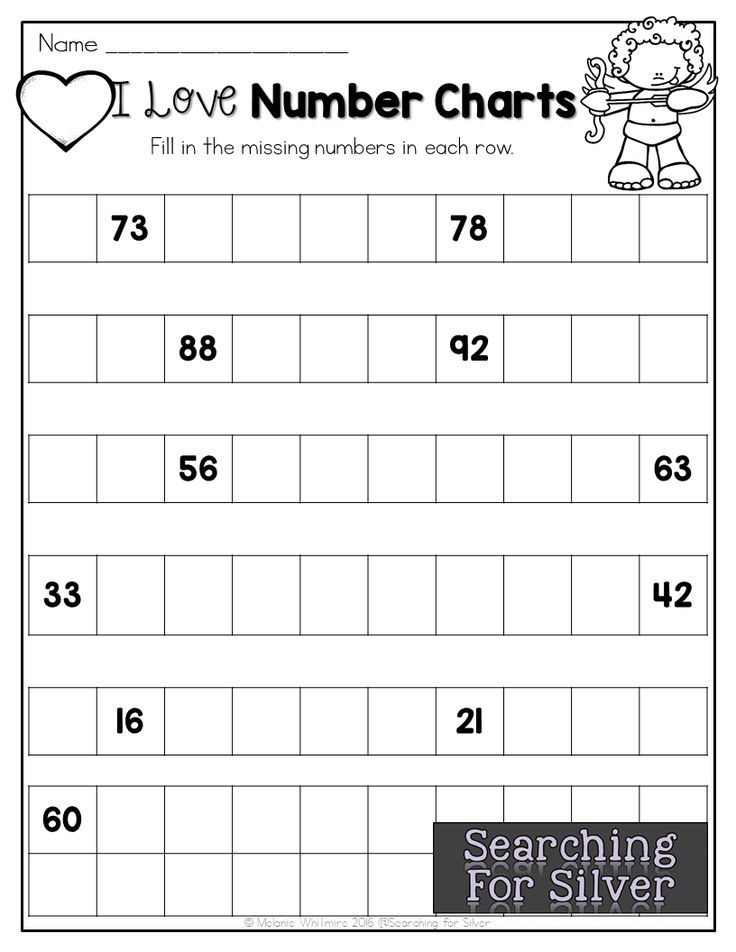The  Best Hundreds Chart Printable Ideas On