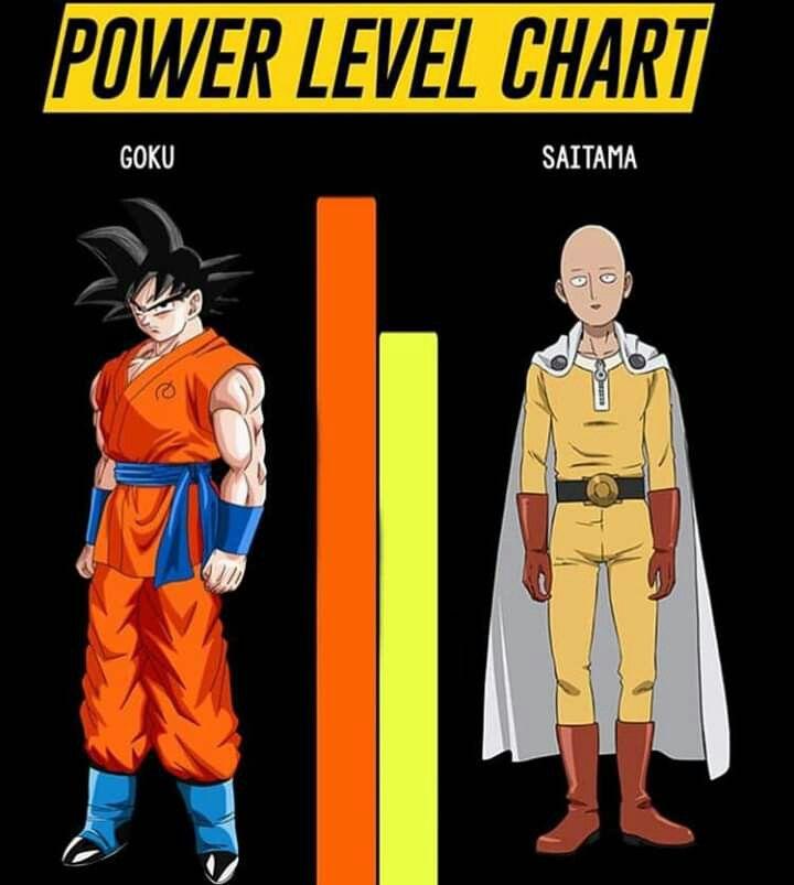 Goku Vs Onepunchman Goku Vs Goku Vegeta And Trunks