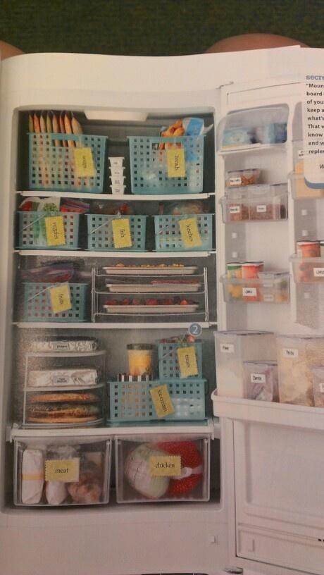 Refrigerator Organization Organization Pinterest